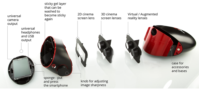 Cmoar VR and AR smartphone adapter